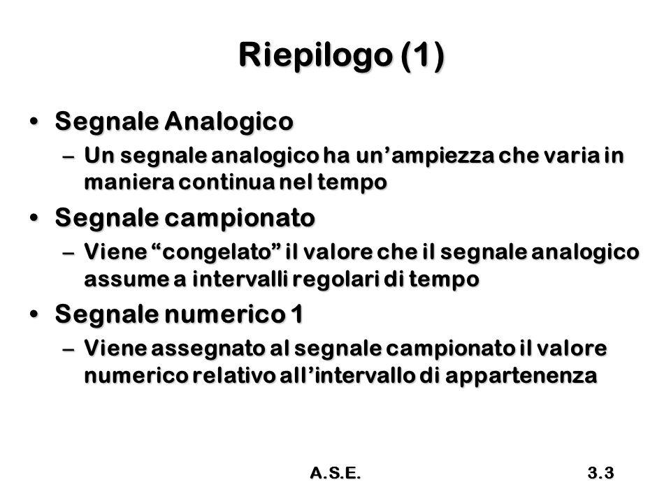 A.S.E.3.3 Riepilogo (1) Segnale AnalogicoSegnale Analogico –Un segnale analogico ha un'ampiezza che varia in maniera continua nel tempo Segnale campionatoSegnale campionato –Viene congelato il valore che il segnale analogico assume a intervalli regolari di tempo Segnale numerico 1Segnale numerico 1 –Viene assegnato al segnale campionato il valore numerico relativo all'intervallo di appartenenza