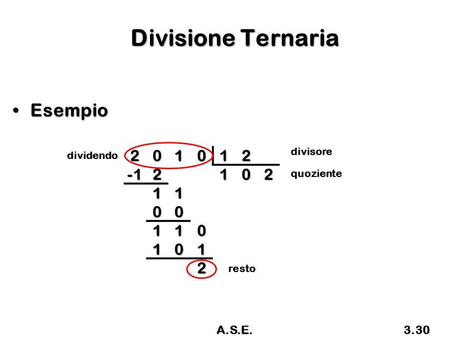 A.S.E.3.30 Divisione Ternaria EsempioEsempio divisore dividendo quoziente resto2010122102 11 00 110 101 2