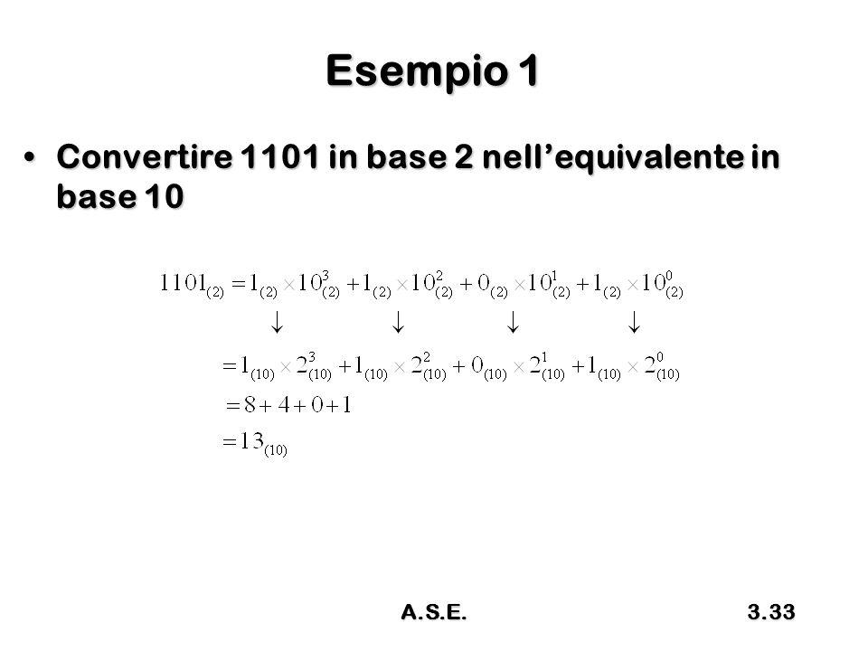 A.S.E.3.33 Esempio 1 Convertire 1101 in base 2 nell'equivalente in base 10Convertire 1101 in base 2 nell'equivalente in base 10