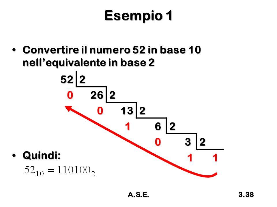 A.S.E.3.38 Esempio 1 Convertire il numero 52 in base 10 nell'equivalente in base 2Convertire il numero 52 in base 10 nell'equivalente in base 2 Quindi:Quindi:5220262 0132 16 2 03 2 11