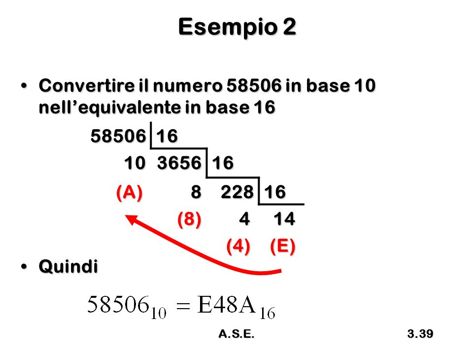 A.S.E.3.39 Esempio 2 Convertire il numero 58506 in base 10 nell'equivalente in base 16Convertire il numero 58506 in base 10 nell'equivalente in base 1