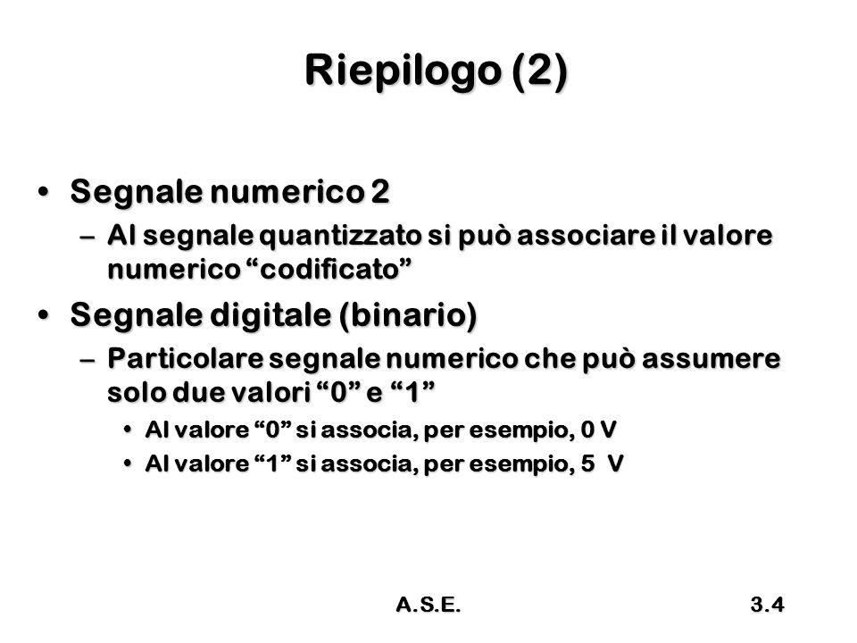 """A.S.E.3.4 Riepilogo (2) Segnale numerico 2Segnale numerico 2 –Al segnale quantizzato si può associare il valore numerico """"codificato"""" Segnale digitale"""