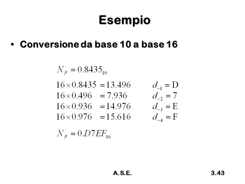 A.S.E.3.43 Esempio Conversione da base 10 a base 16Conversione da base 10 a base 16