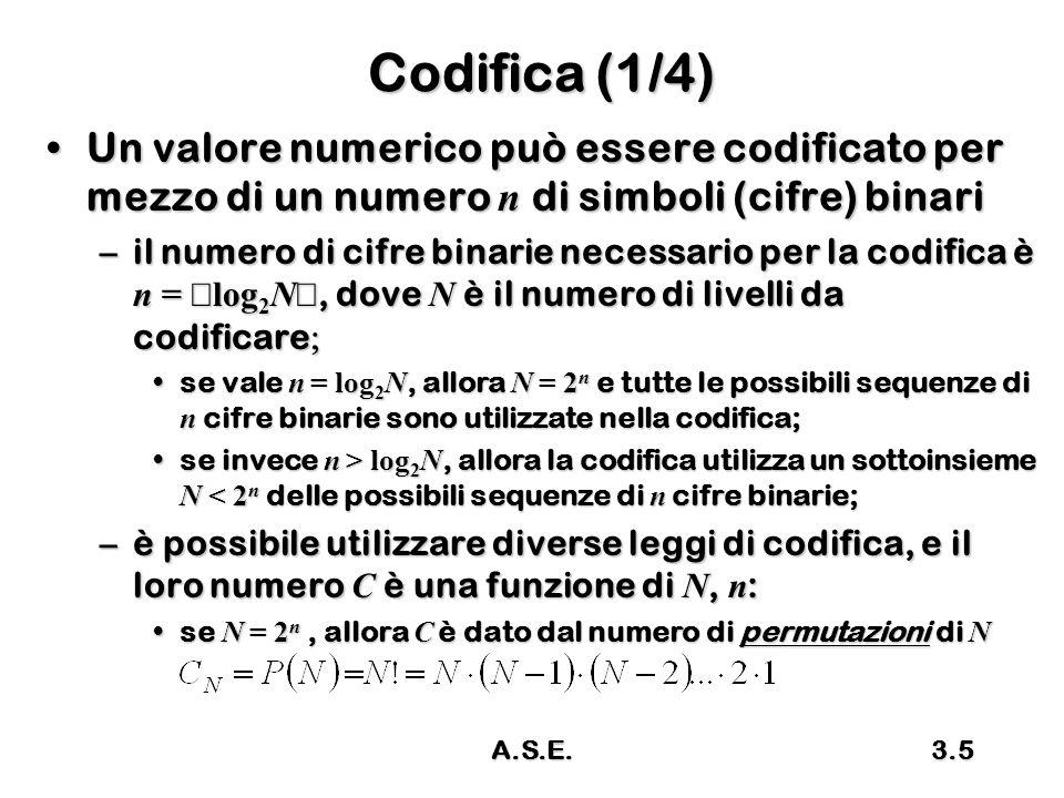 A.S.E.3.5 Codifica (1/4) Un valore numerico può essere codificato per mezzo di un numero n di simboli (cifre) binariUn valore numerico può essere codificato per mezzo di un numero n di simboli (cifre) binari –il numero di cifre binarie necessario per la codifica è n =  log 2 N , dove N è il numero di livelli da codificare  se vale n = log 2 N, allora N = 2 n e tutte le possibili sequenze di n cifre binarie sono utilizzate nella codifica;se vale n = log 2 N, allora N = 2 n e tutte le possibili sequenze di n cifre binarie sono utilizzate nella codifica; se invece n > log 2 N, allora la codifica utilizza un sottoinsieme N log 2 N, allora la codifica utilizza un sottoinsieme N < 2 n delle possibili sequenze di n cifre binarie; –è possibile utilizzare diverse leggi di codifica, e il loro numero C è una funzione di N, n : se N = 2 n, allora C è dato dal numero di permutazioni di N oggetti:se N = 2 n, allora C è dato dal numero di permutazioni di N oggetti: