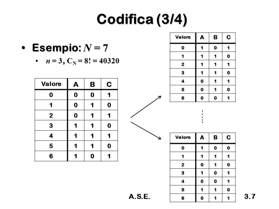 A.S.E.3.7 Codifica (3/4) ValoreABC 0001 1010 2011 3110 4111 5110 6101 Esempio: N = 7Esempio: N = 7 n = 3, C N = 8! = 40320n = 3, C N = 8! = 40320Valor