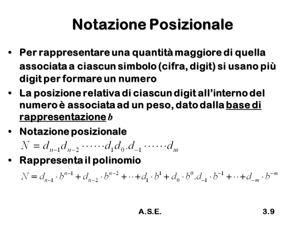 A.S.E.3.9 Notazione Posizionale Per rappresentare una quantità maggiore di quella associata a ciascun simbolo (cifra, digit) si usano più digit per fo