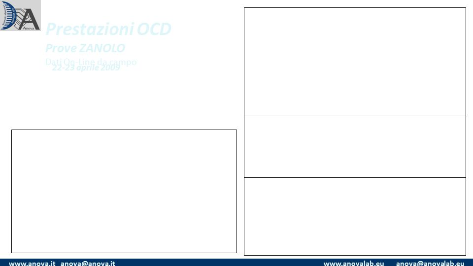 Prestazioni OCD Prove ZANOLO Dati On-Line da campo 22-23 aprile 2009 www.anova.it anova@anova.it www.anovalab.eu anova@anovalab.eu