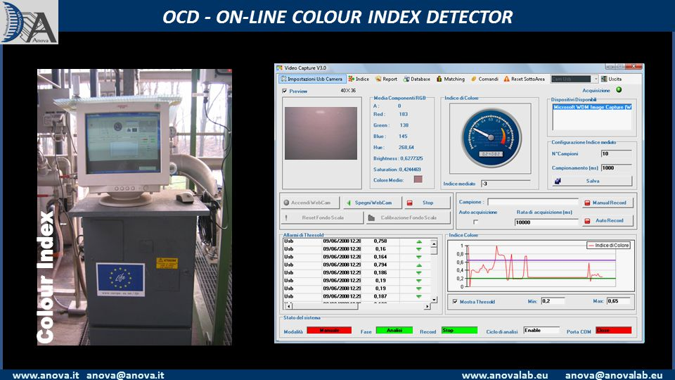 www.anova.it anova@anova.it www.anovalab.eu anova@anovalab.eu OCD - ON-LINE COLOUR INDEX DETECTOR