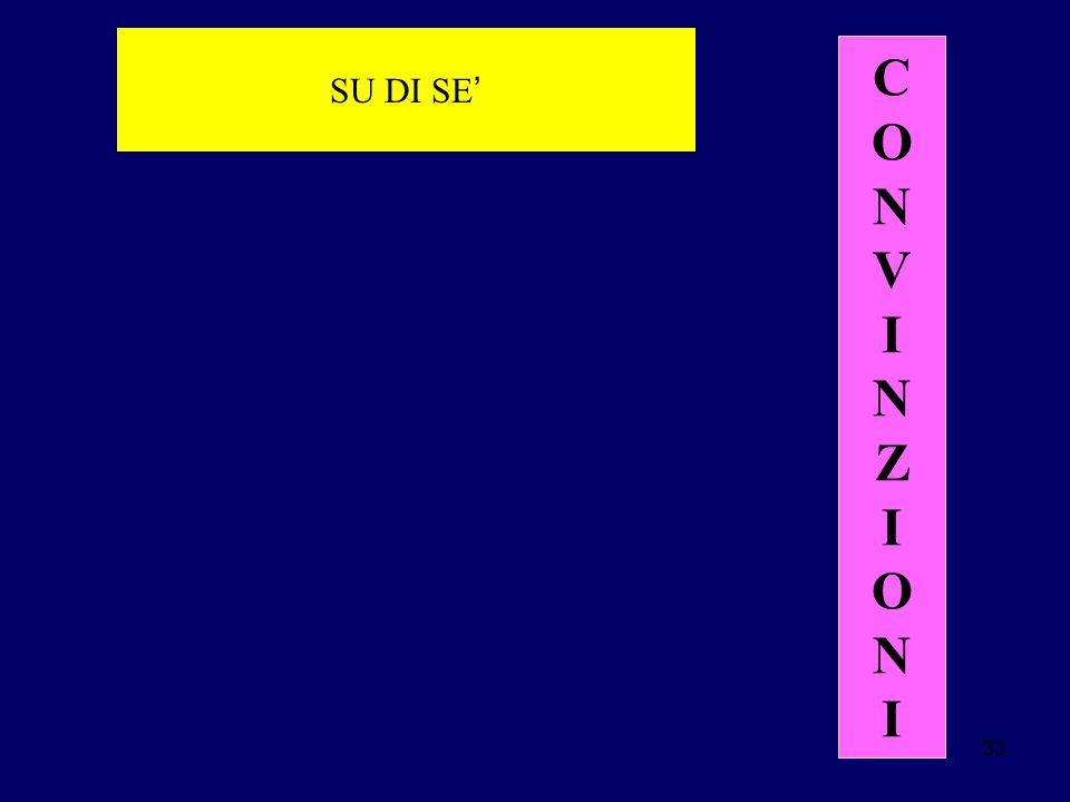 33 SU DI SE ' CONVINZIONICONVINZIONI