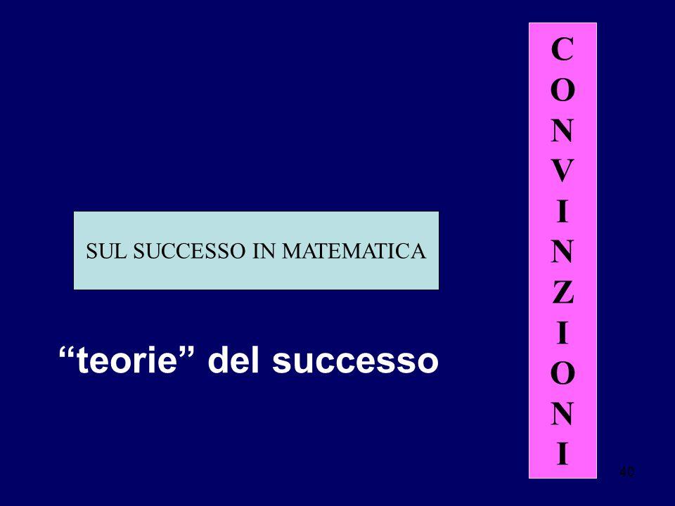 40 SUL SUCCESSO IN MATEMATICA CONVINZIONICONVINZIONI teorie del successo