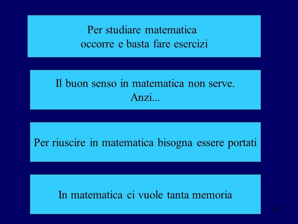 43 Per studiare matematica occorre e basta fare esercizi Il buon senso in matematica non serve.