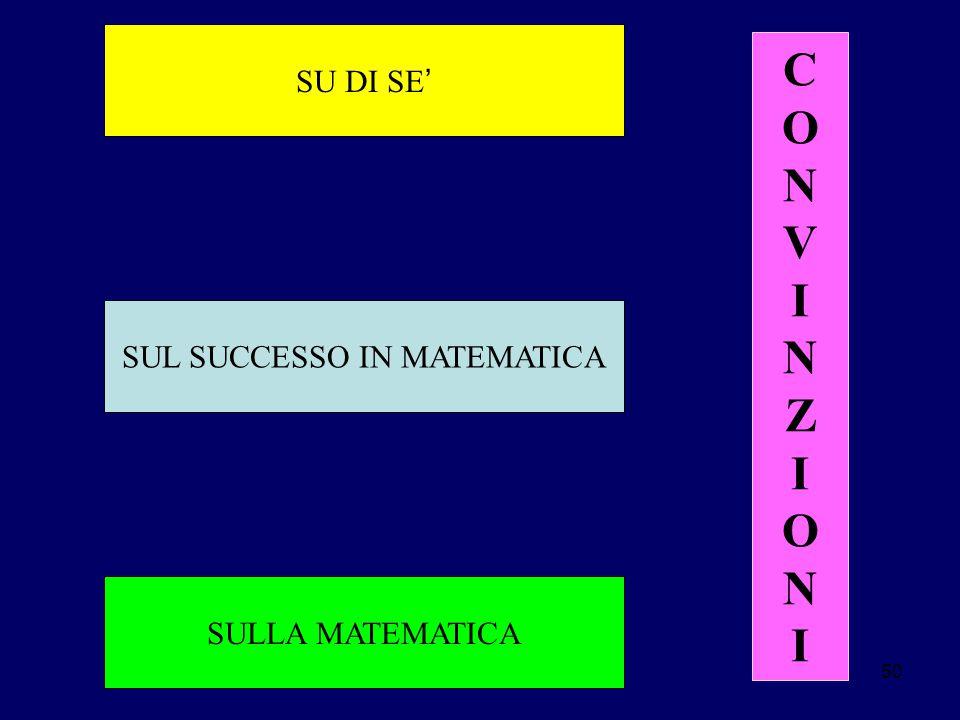50 SU DI SE ' SUL SUCCESSO IN MATEMATICA SULLA MATEMATICA CONVINZIONICONVINZIONI