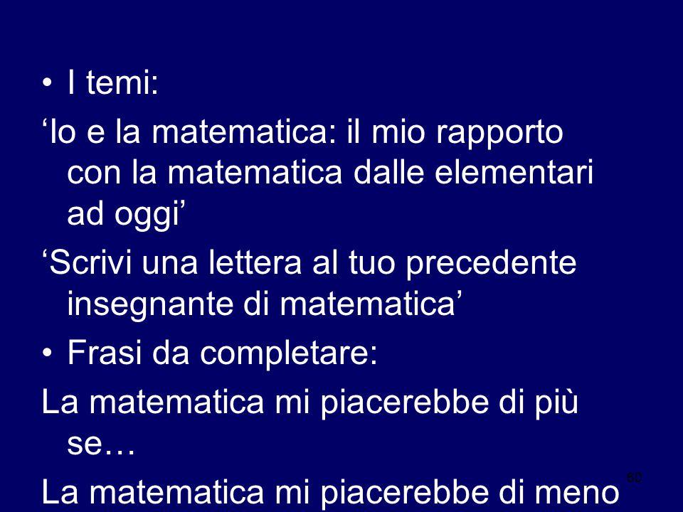 60 I temi: 'Io e la matematica: il mio rapporto con la matematica dalle elementari ad oggi' 'Scrivi una lettera al tuo precedente insegnante di matematica' Frasi da completare: La matematica mi piacerebbe di più se… La matematica mi piacerebbe di meno se...