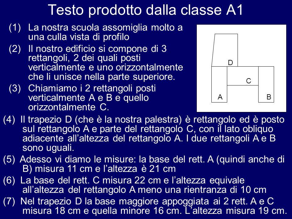 Testo prodotto dalla classe A1 (1)La nostra scuola assomiglia molto a una culla vista di profilo (2)Il nostro edificio si compone di 3 rettangoli, 2 dei quali posti verticalmente e uno orizzontalmente che li unisce nella parte superiore.