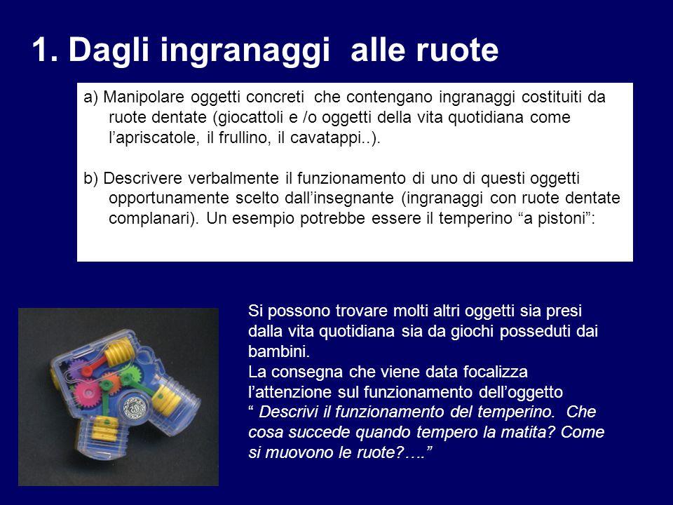 a) Manipolare oggetti concreti che contengano ingranaggi costituiti da ruote dentate (giocattoli e /o oggetti della vita quotidiana come l'apriscatole, il frullino, il cavatappi..).