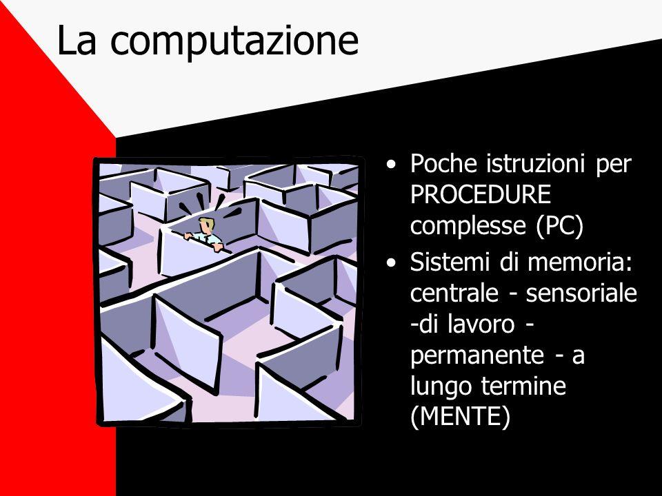 La computazione Poche istruzioni per PROCEDURE complesse (PC) Sistemi di memoria: centrale - sensoriale -di lavoro - permanente - a lungo termine (MENTE)