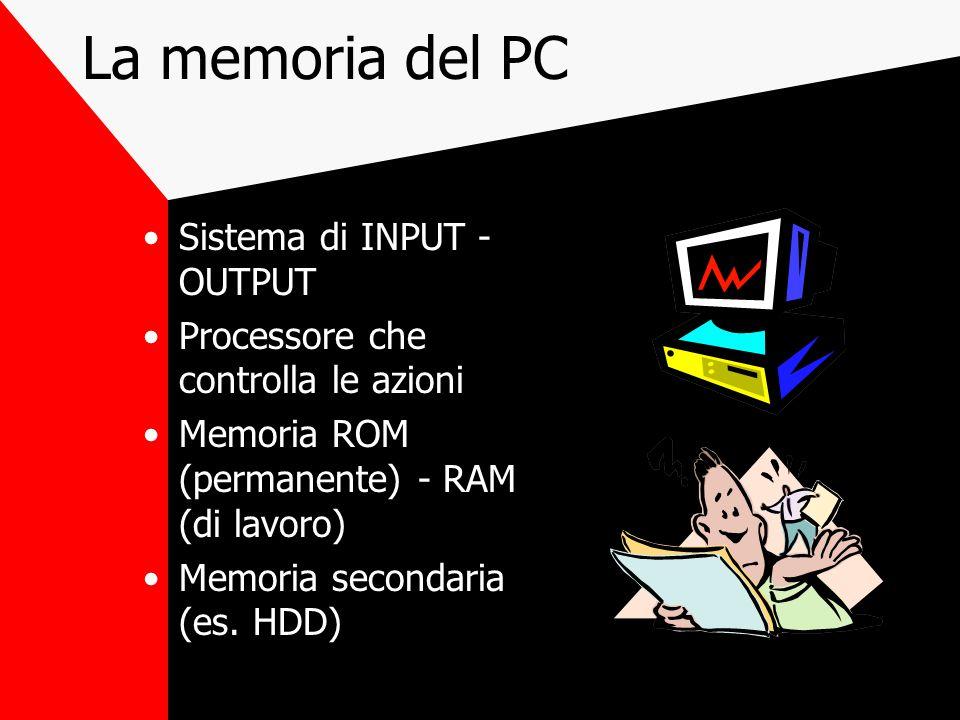 La memoria del PC Sistema di INPUT - OUTPUT Processore che controlla le azioni Memoria ROM (permanente) - RAM (di lavoro) Memoria secondaria (es.