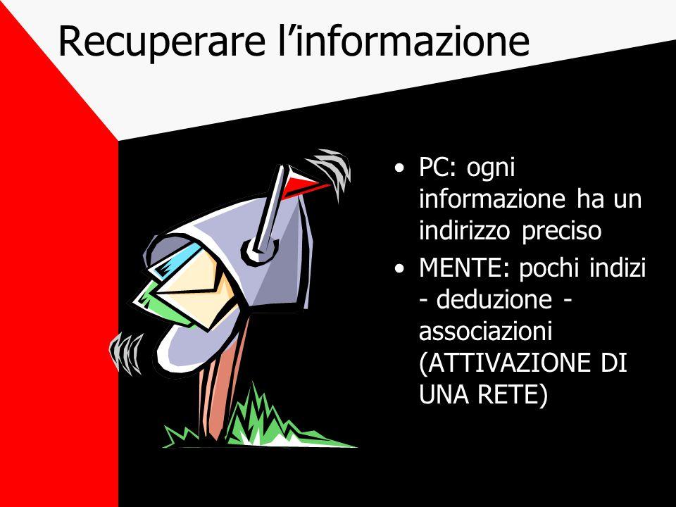 Recuperare l'informazione PC: ogni informazione ha un indirizzo preciso MENTE: pochi indizi - deduzione - associazioni (ATTIVAZIONE DI UNA RETE)