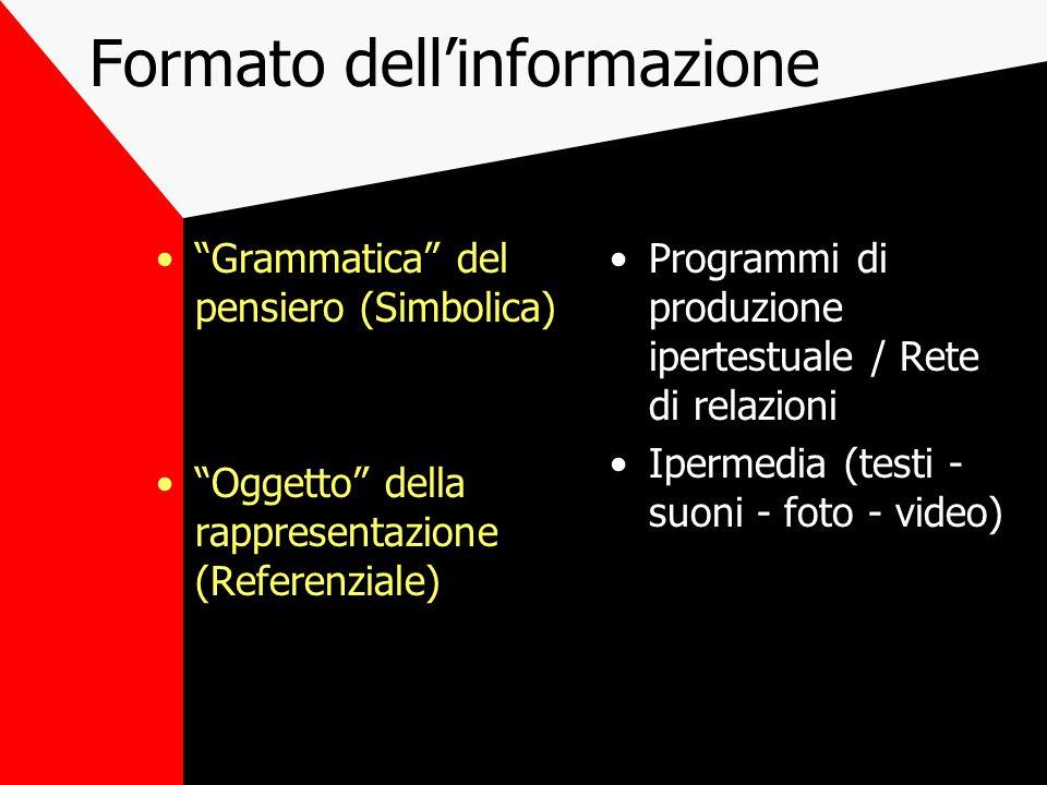 Formato dell'informazione Grammatica del pensiero (Simbolica) Oggetto della rappresentazione (Referenziale) Programmi di produzione ipertestuale / Rete di relazioni Ipermedia (testi - suoni - foto - video)