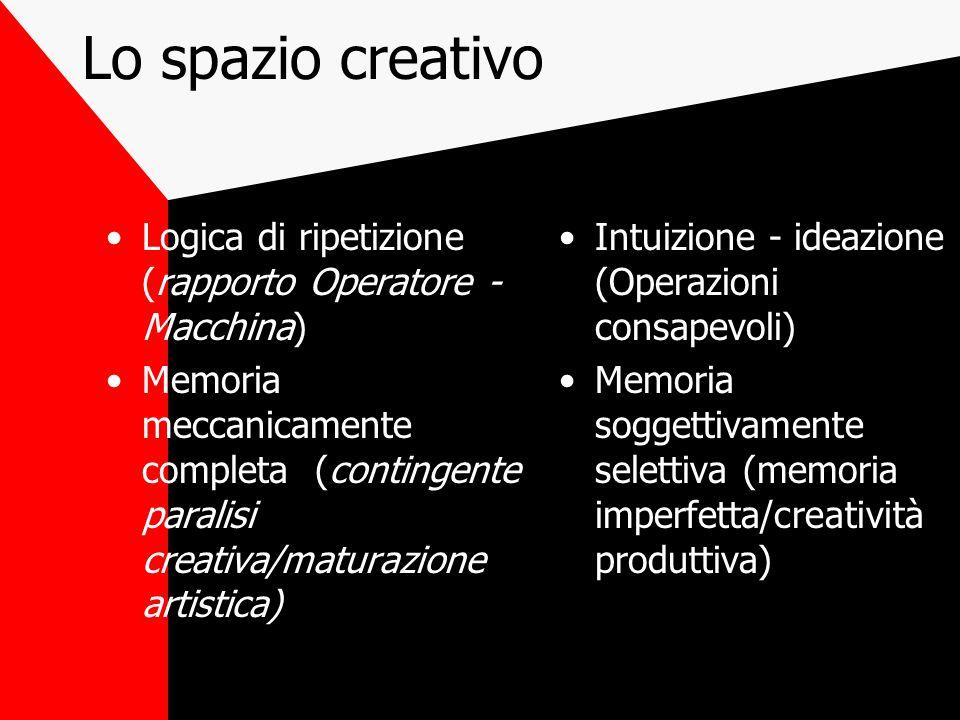 """Formato dell'informazione """"Grammatica"""" del pensiero (Simbolica) """"Oggetto"""" della rappresentazione (Referenziale) Programmi di produzione ipertestuale /"""