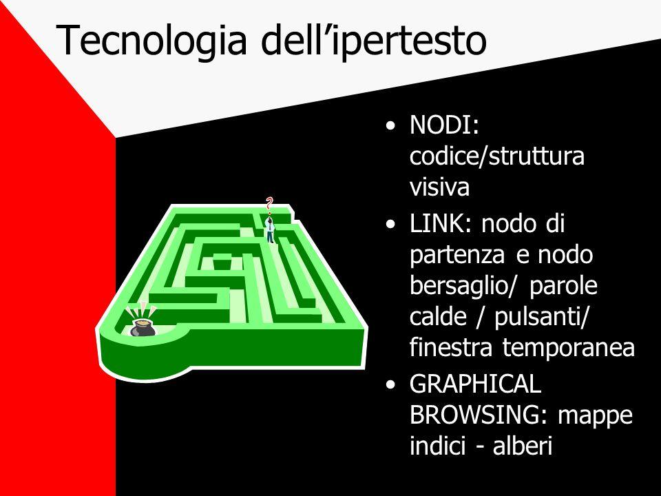 Tecnologia dell'ipertesto NODI: codice/struttura visiva LINK: nodo di partenza e nodo bersaglio/ parole calde / pulsanti/ finestra temporanea GRAPHICAL BROWSING: mappe indici - alberi