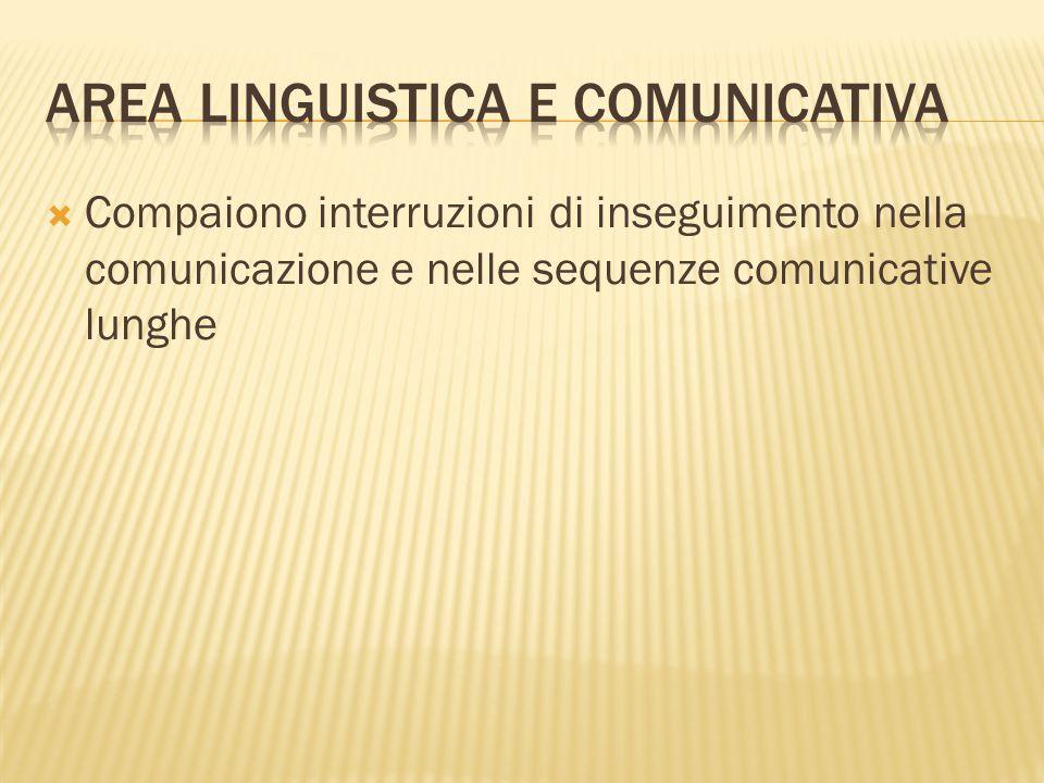  Compaiono interruzioni di inseguimento nella comunicazione e nelle sequenze comunicative lunghe