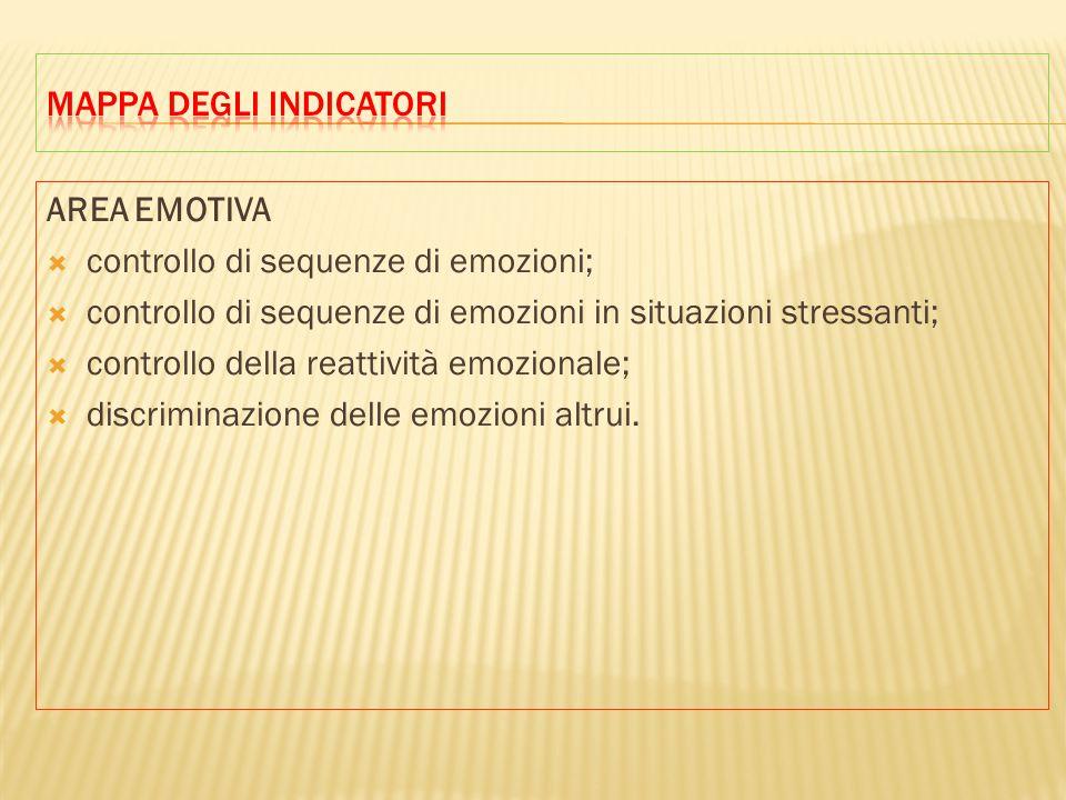 AREA EMOTIVA  controllo di sequenze di emozioni;  controllo di sequenze di emozioni in situazioni stressanti;  controllo della reattività emozionale;  discriminazione delle emozioni altrui.