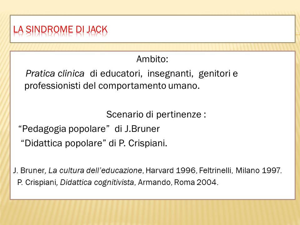 Ambito: Pratica clinica di educatori, insegnanti, genitori e professionisti del comportamento umano.