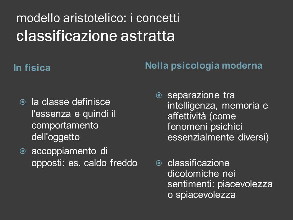 modello aristotelico: i concetti classificazione astratta In fisica Nella psicologia moderna  la classe definisce l essenza e quindi il comportamento dell oggetto  accoppiamento di opposti: es.
