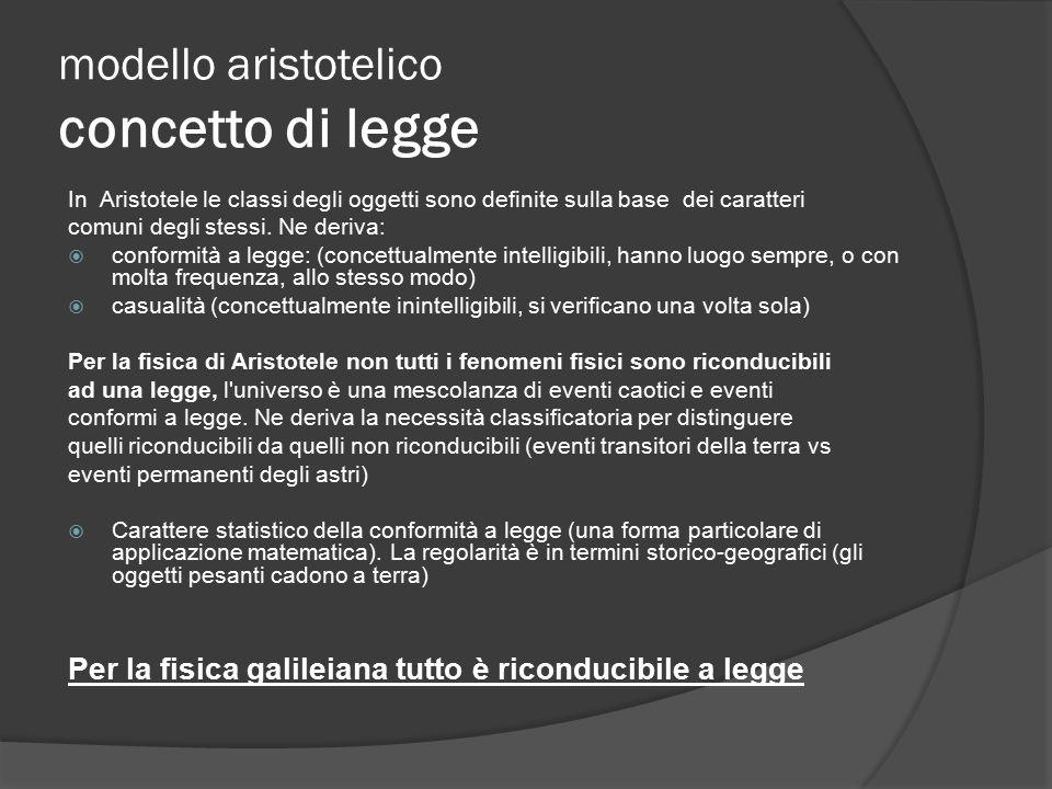 modello aristotelico concetto di legge In Aristotele le classi degli oggetti sono definite sulla base dei caratteri comuni degli stessi.