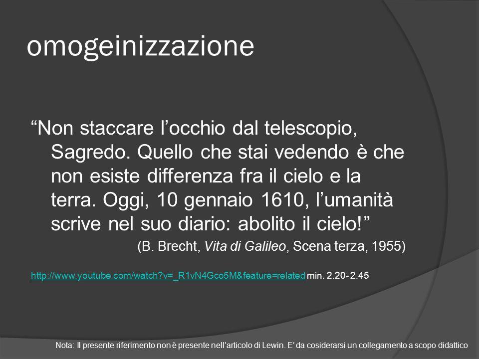 omogeinizzazione Non staccare l'occhio dal telescopio, Sagredo.
