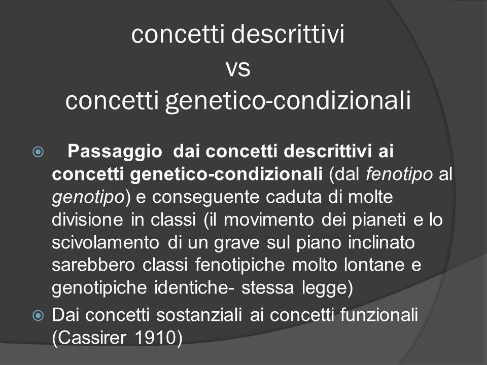 concetti descrittivi vs concetti genetico-condizionali  Passaggio dai concetti descrittivi ai concetti genetico-condizionali (dal fenotipo al genotipo) e conseguente caduta di molte divisione in classi (il movimento dei pianeti e lo scivolamento di un grave sul piano inclinato sarebbero classi fenotipiche molto lontane e genotipiche identiche- stessa legge)  Dai concetti sostanziali ai concetti funzionali (Cassirer 1910)