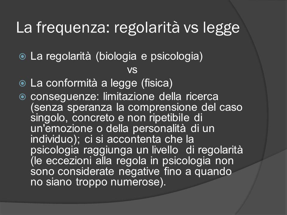La frequenza: regolarità vs legge  La regolarità (biologia e psicologia) vs  La conformità a legge (fisica)  conseguenze: limitazione della ricerca (senza speranza la comprensione del caso singolo, concreto e non ripetibile di un emozione o della personalità di un individuo); ci si accontenta che la psicologia raggiunga un livello di regolarità (le eccezioni alla regola in psicologia non sono considerate negative fino a quando no siano troppo numerose).