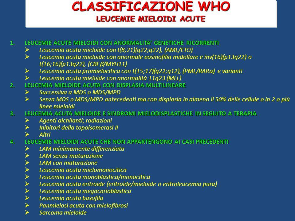 CLASSIFICAZIONE WHO LEUCEMIE MIELOIDI ACUTE 1.LEUCEMIE ACUTE MIELOIDI CON ANORMALITA' GENETICHE RICORRENTI  Leucemia acuta mieloide con t(8;21)(q22;q