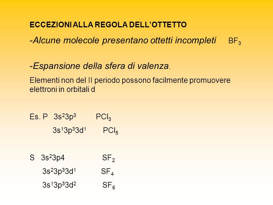 ECCEZIONI ALLA REGOLA DELL'OTTETTO -Alcune molecole presentano ottetti incompleti BF 3 -Espansione della sfera di valenza.