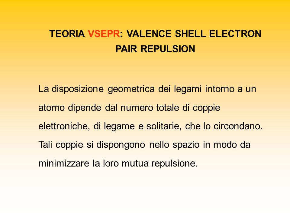 La disposizione geometrica dei legami intorno a un atomo dipende dal numero totale di coppie elettroniche, di legame e solitarie, che lo circondano.