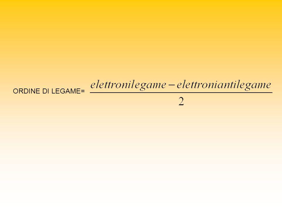 ORDINE DI LEGAME=