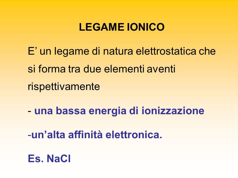 LEGAME IONICO E' un legame di natura elettrostatica che si forma tra due elementi aventi rispettivamente - una bassa energia di ionizzazione -un'alta affinità elettronica.