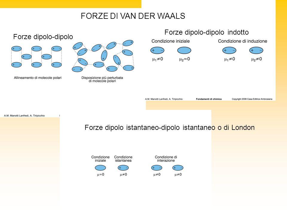 Forze dipolo-dipolo Forze dipolo-dipolo indotto Forze dipolo istantaneo-dipolo istantaneo o di London FORZE DI VAN DER WAALS