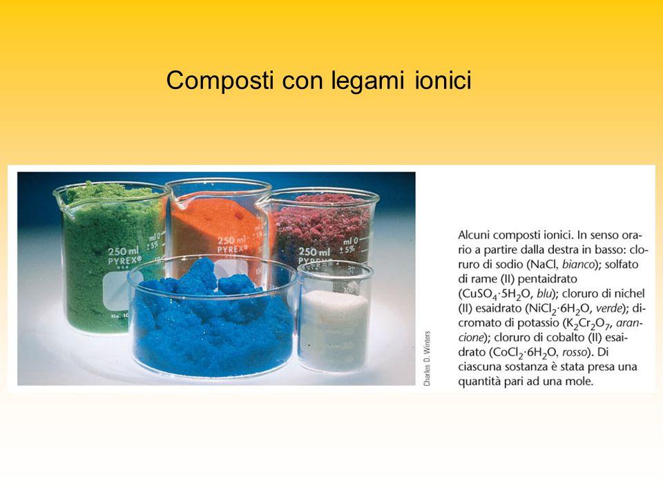 Nei cristalli ionici non sono presenti molecole ben definite, ma un numero grande di ioni presenti in un dato rapporto