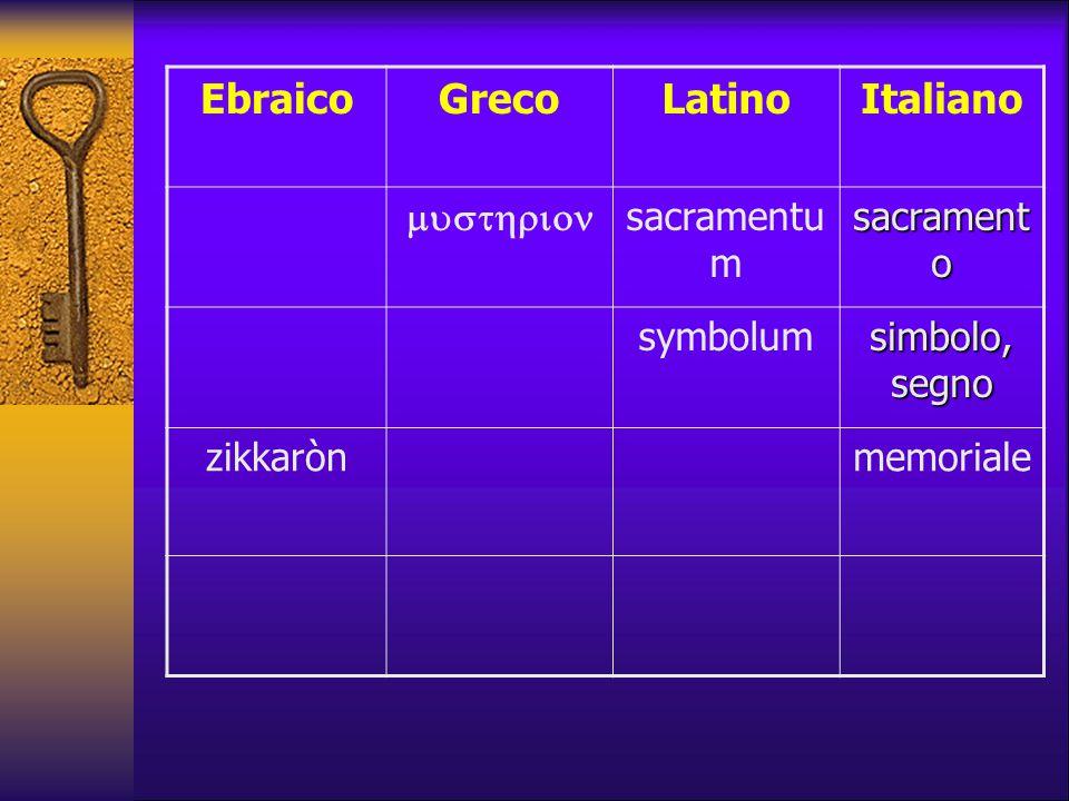 EbraicoGrecoLatinoItaliano  sacramentu m sacrament o symbolum simbolo, segno zikkarònmemoriale