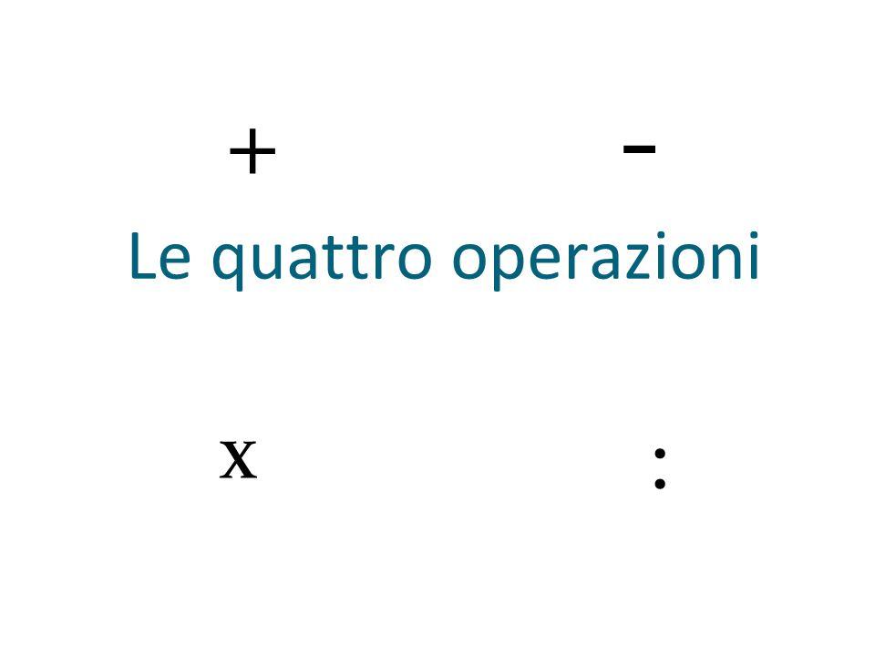 a cura di Marco Carbonaro La regola: Cambiando l' ordine dei fattori il risultato non cambia.