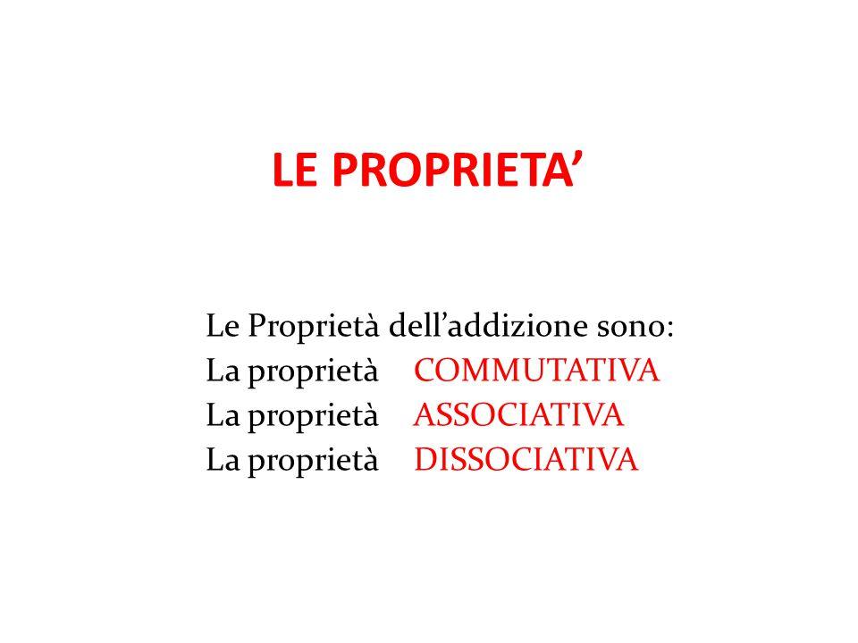 a cura di Marco Carbonaro La regola: Il prodotto di due o più fattori non cambia se a uno o più di essi se ne sostituiscono altri aventi per proddotto il fattore sostituito.
