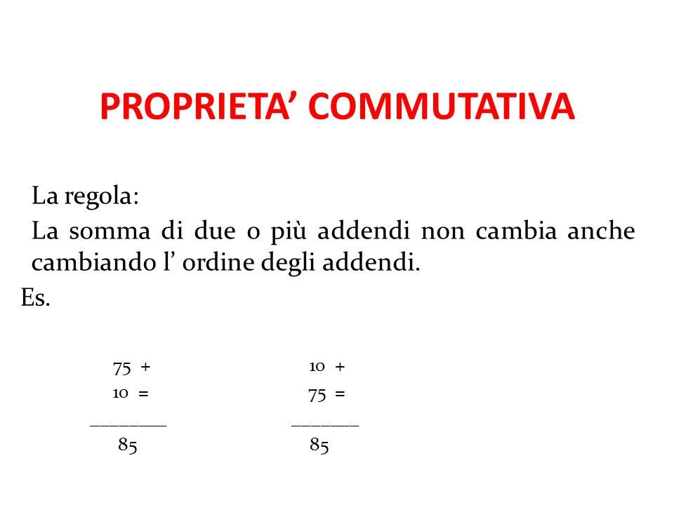 a cura di Marco Carbonaro La regola: La somma di tre o più addendi non cambia se a due o a più addendi si sostituisce la loro somma.