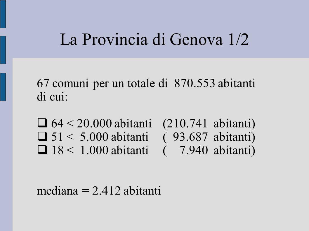La Provincia di Genova 1/2 67 comuni per un totale di 870.553 abitanti di cui:  64 < 20.000 abitanti(210.741 abitanti)  51 < 5.000 abitanti( 93.687 abitanti)  18 < 1.000 abitanti( 7.940 abitanti) mediana = 2.412 abitanti