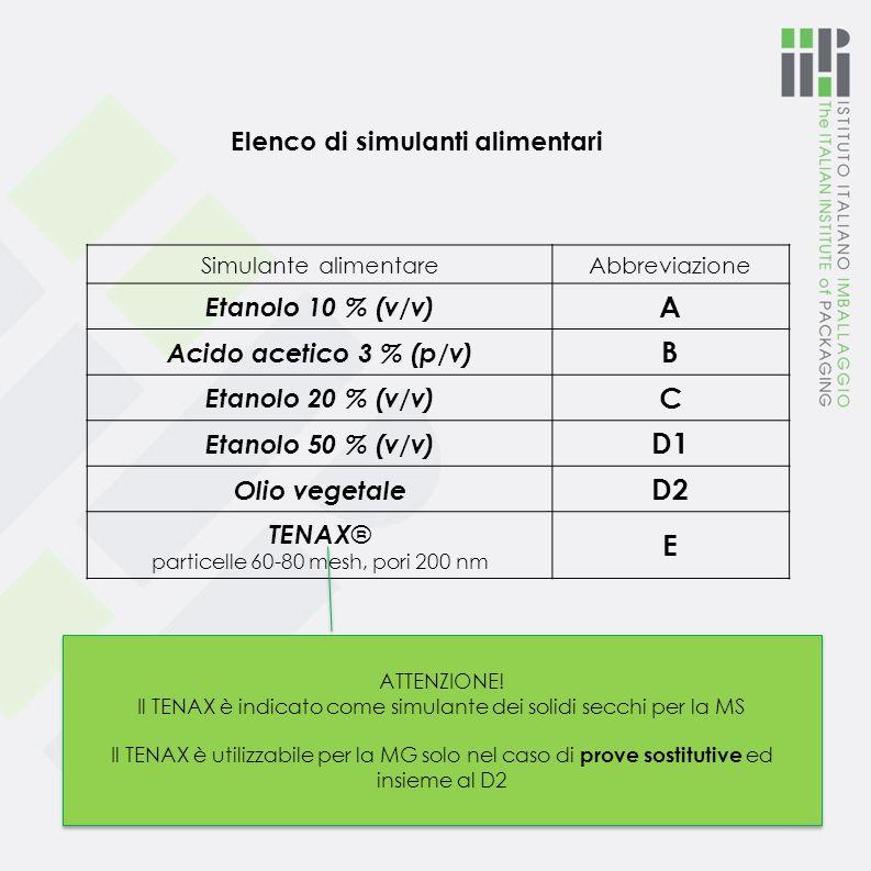 Elenco di simulanti alimentari Simulante alimentareAbbreviazione Etanolo 10 % (v/v) A Acido acetico 3 % (p/v) B Etanolo 20 % (v/v) C Etanolo 50 % (v/v) D1 Olio vegetale D2 TENAX ® particelle 60-80 mesh, pori 200 nm E ATTENZIONE.