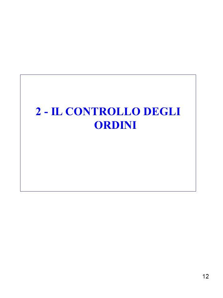 12 2 - IL CONTROLLO DEGLI ORDINI