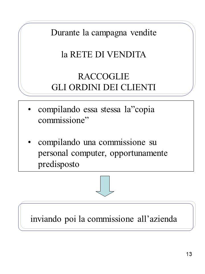 """13 Durante la campagna vendite la RETE DI VENDITA RACCOGLIE GLI ORDINI DEI CLIENTI compilando essa stessa la""""copia commissione"""" compilando una commiss"""