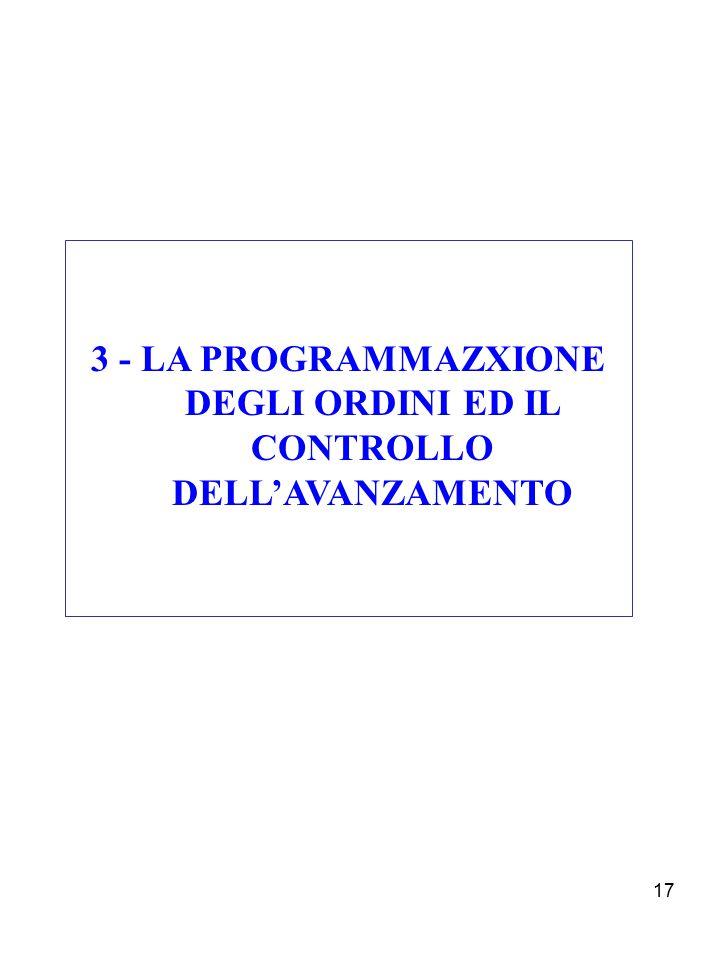 17 3 - LA PROGRAMMAZXIONE DEGLI ORDINI ED IL CONTROLLO DELL'AVANZAMENTO