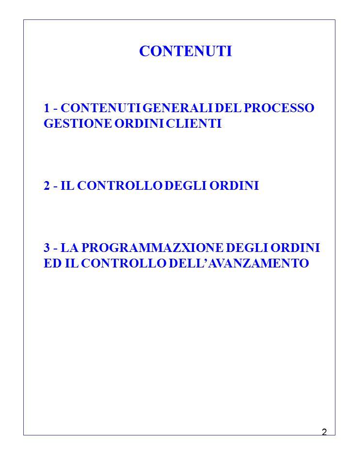 2 CONTENUTI 1 - CONTENUTI GENERALI DEL PROCESSO GESTIONE ORDINI CLIENTI 2 - IL CONTROLLO DEGLI ORDINI 3 - LA PROGRAMMAZXIONE DEGLI ORDINI ED IL CONTRO